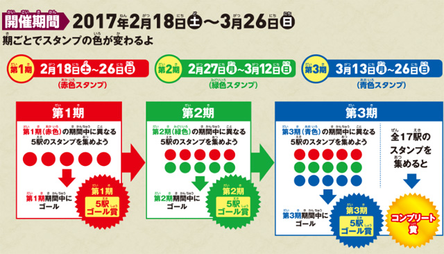 JR東日本コナンスタンプラリー